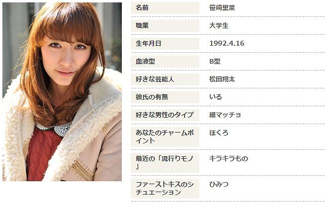 日テレ・笹崎里菜アナの顔写真とプロフィール