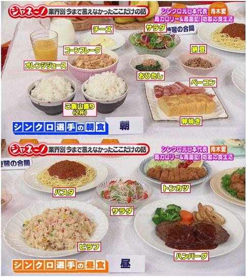 青木愛の現役時代の食事(朝食と昼食)