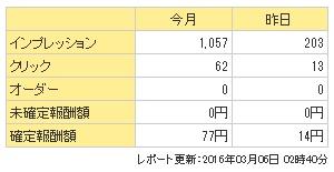 20160306_収入