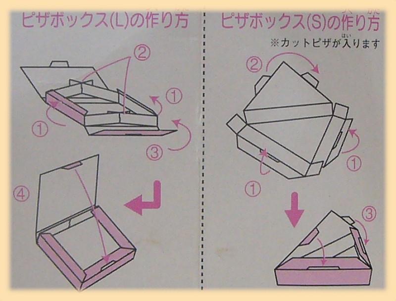 リンリンピザセット 箱 内フラップ 2