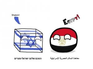 イスラエル・エジプト和平