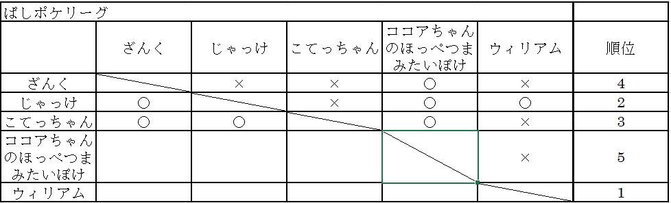 ぱしぽけリーグ