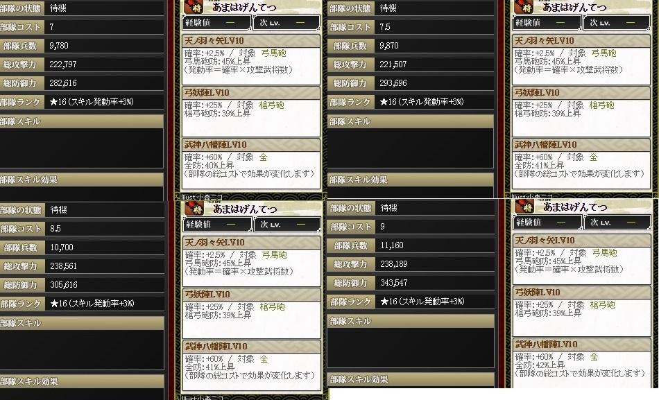 武神7090