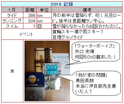 2016_1_月報
