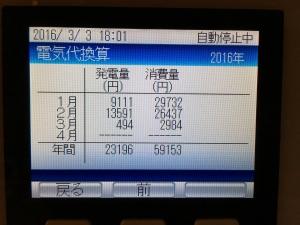 2016年2月売電金額太陽光リモコン