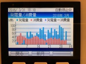2016年3月分日別発電量と電気消費量