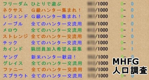 人口調査トップ