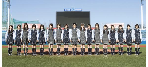 乃木坂46 14th選抜メンバーの頭身