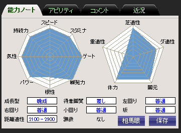 2-19サウンドマックス系×ニジンスキー系