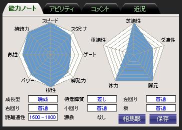 2-19リボー系×ロベルト系