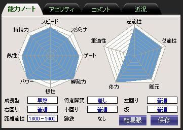 2-20自家製サウンドマックス系×自家製サーゲイロード系