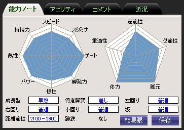 2-22自家製サウンドマックス系×自家製ハイペリオン系