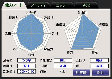 2-23自家製リボー系×自家製マキナセフィロト系
