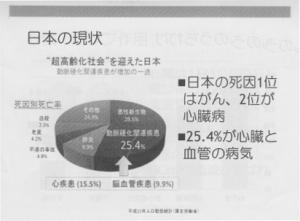 日本の現状(超高齢化を迎えた日本)