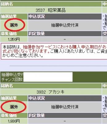 アカツキ 昭栄薬品 当選結果