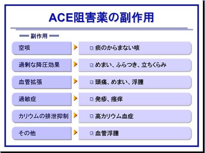 ACE阻害 副作用