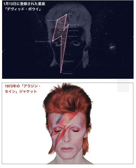 aladdin-sane-constellation-02.jpg