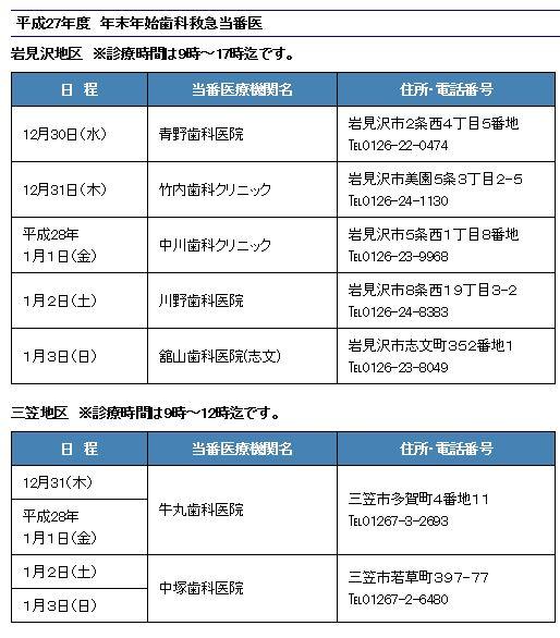 平成27年度年末年始歯科救急当番医 岩見沢三笠地区