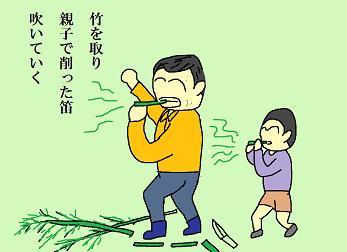 川柳:28年2月 宿題「竹」