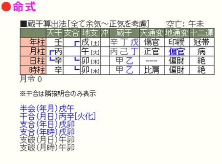 酒鬼薔薇聖斗1982年7月7日 6時15分