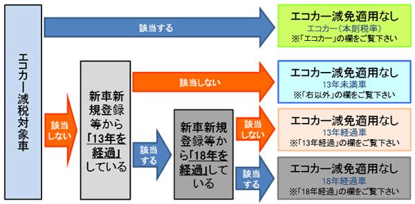 furuikuruma-1.png