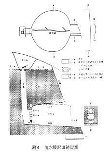 「近世宮ケ瀬における炭焼きについて(予察)」図4