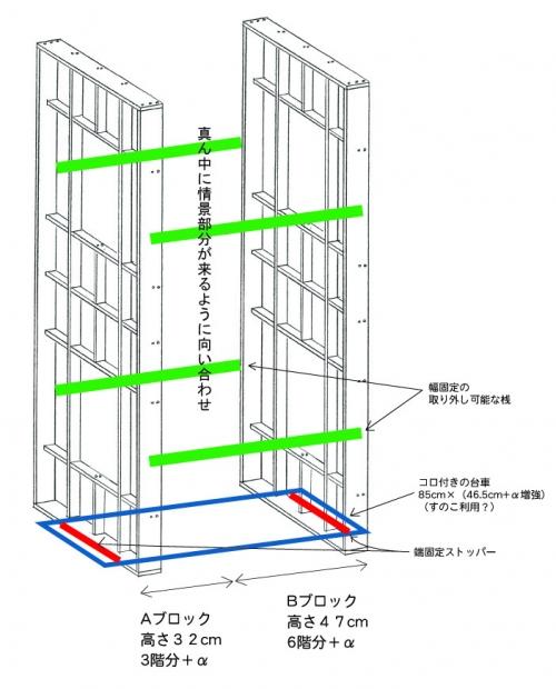 ブロック台枠の可動台