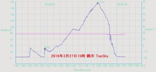 16032701_TopSkyturu.jpg