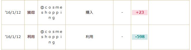 オトクデキレイmypoint_report