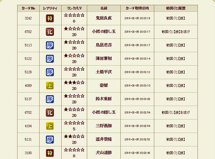 28 2月5日 金くじ履歴1
