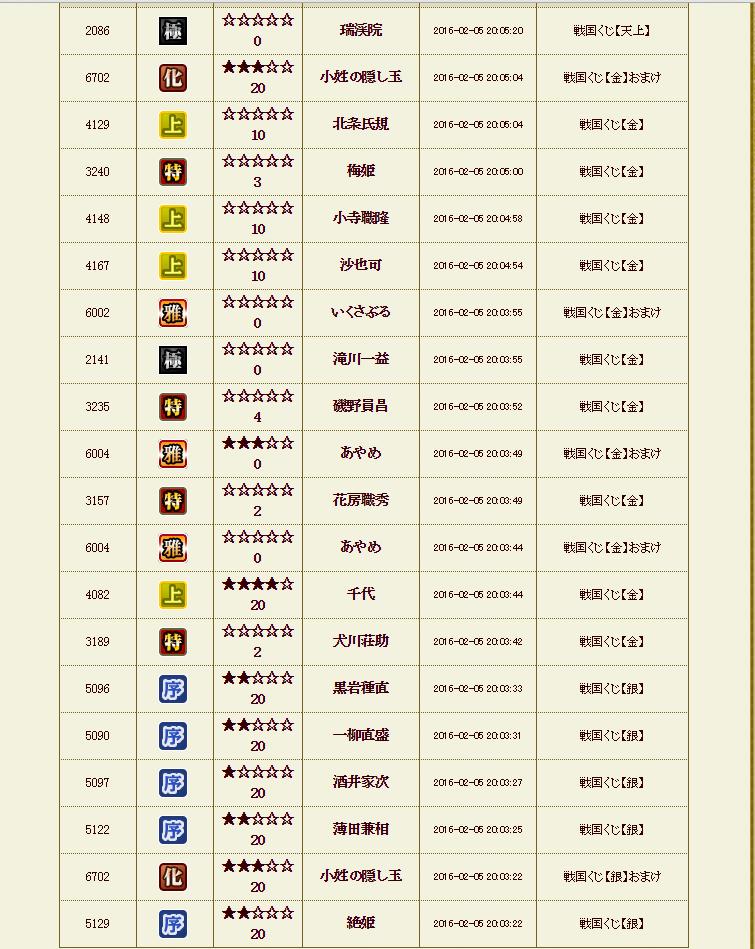 28 2月5日 金くじ履歴2