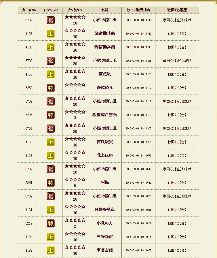28 3月1日金くじ履歴1
