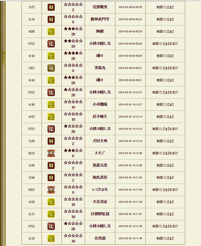 28 3月1日金くじ履歴2