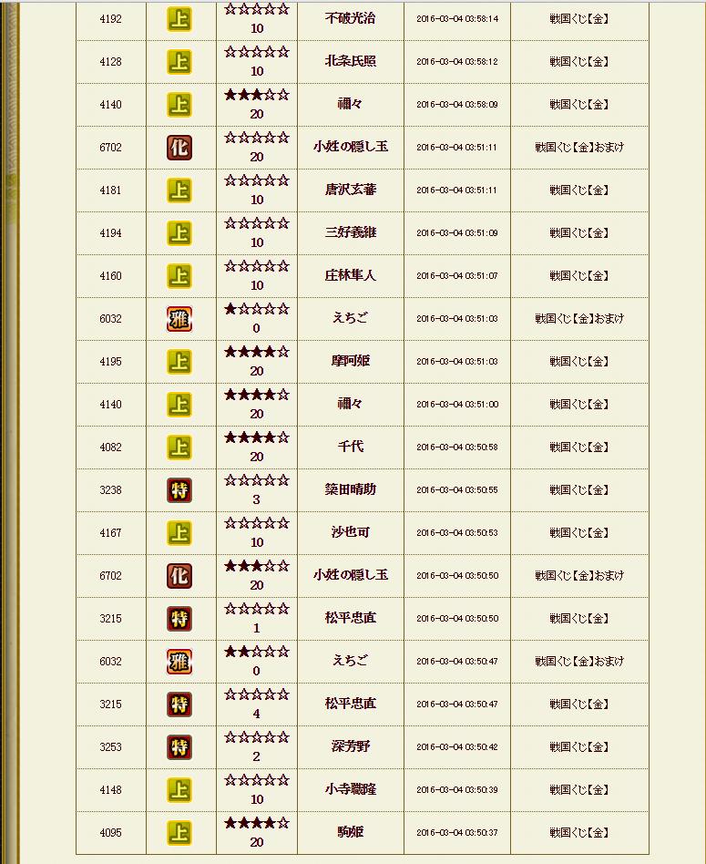 28 3月1日金くじ履歴3