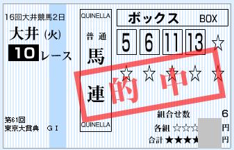 2015 東京大賞典 馬連