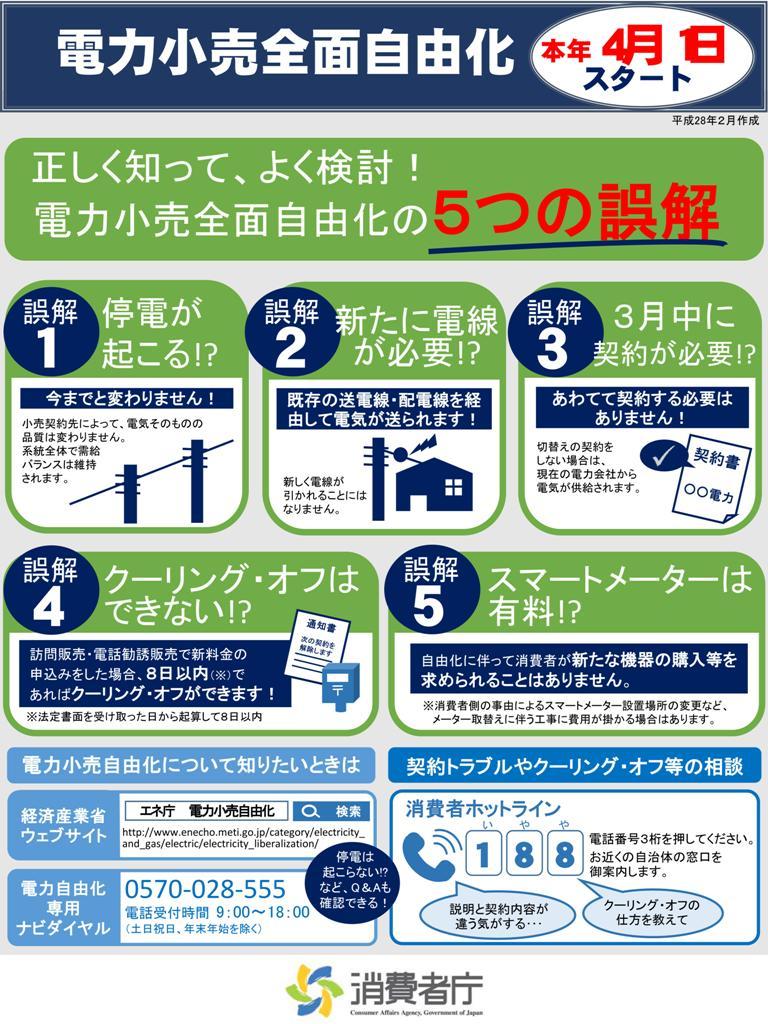 5つの誤解_01
