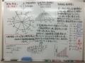 画像_統一理論白板