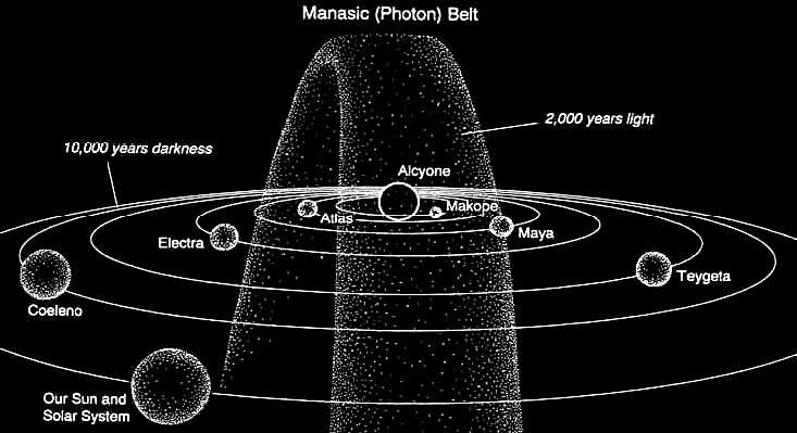 photon-belt.jpg