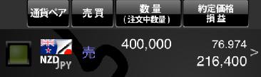 04042
