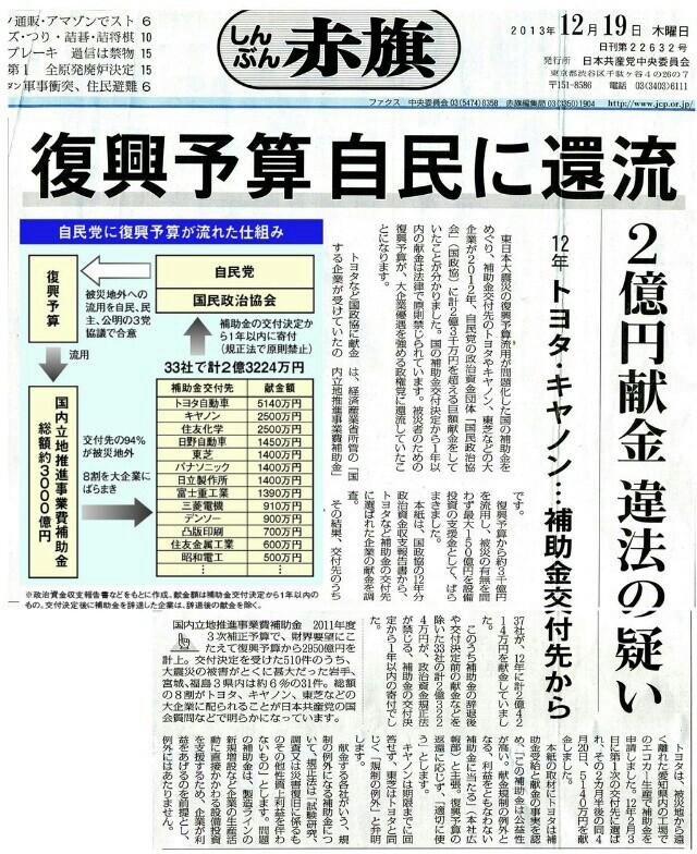 311東日本大震災、復興したのは原発再稼働、官僚・大手企業の復興利権、戦争国家、自民党の献金増大…