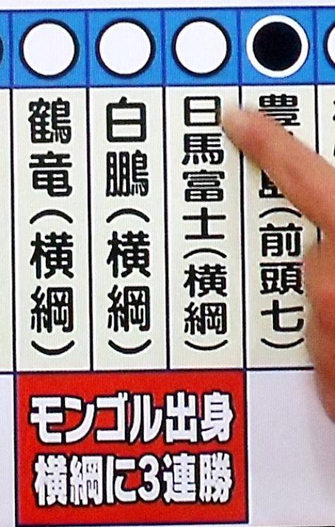 20160125琴奨菊がまた勝った! 016-3