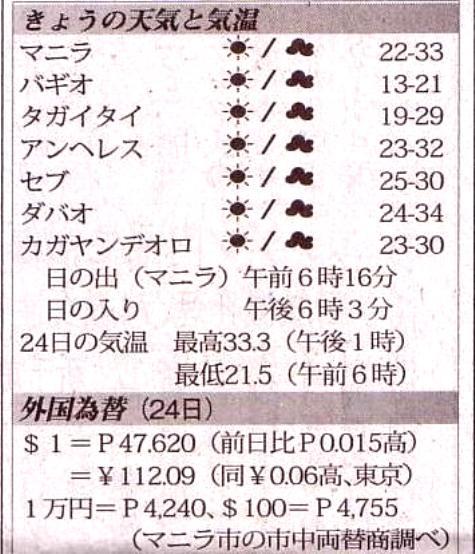 マニラ新聞-3