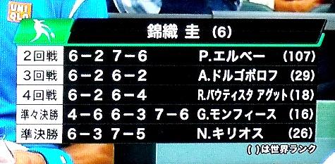 20160404 錦織圭 惨敗! 032-2