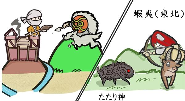 歴史解説 - コピー - コピー