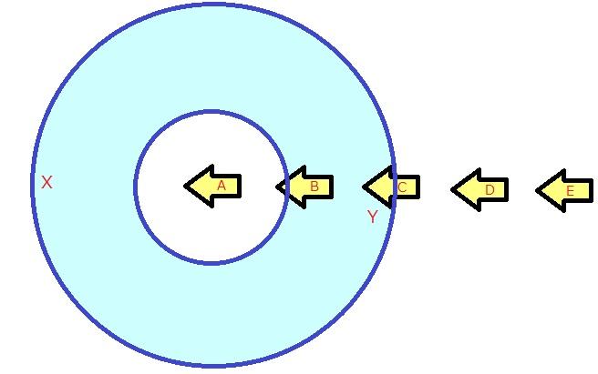 NPC_circle.jpg