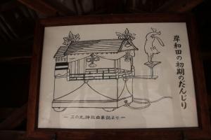 三の丸神社(岸和田市岸城町)8