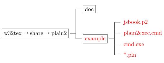 plain2-tree.png