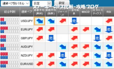 20160402さきよみLIONチャートシグナルパネル