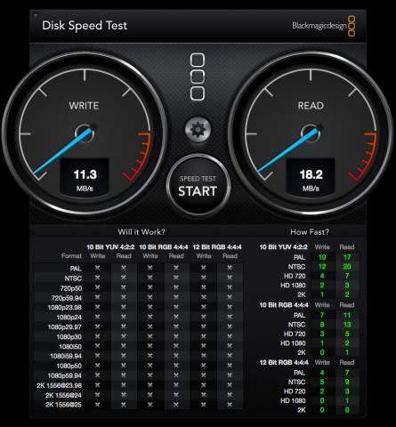 DiskSpeedTest FA01