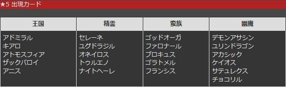厳選祭(☆5)